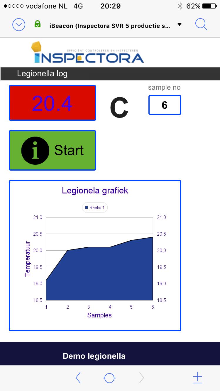 Legionella temperatuur log